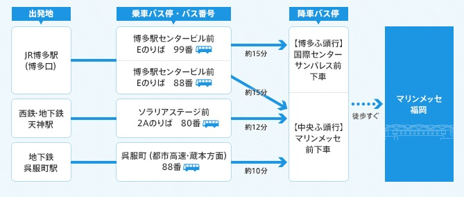 マリンメッセ福岡 バス