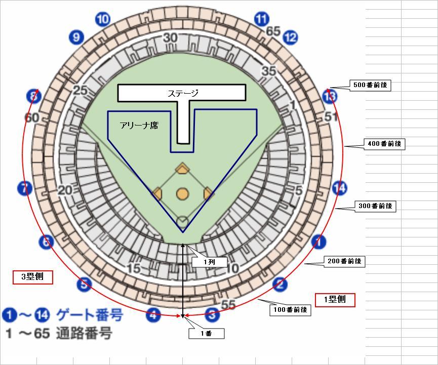 京セラドーム大阪_スタンド座席_座席表